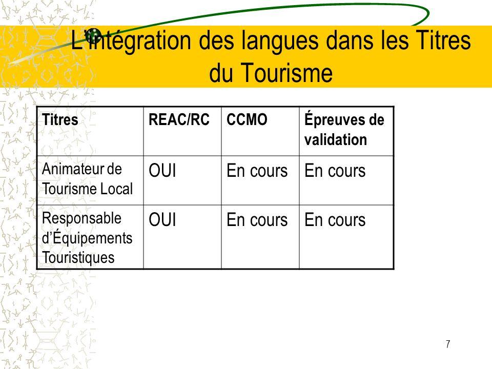 7 Lintégration des langues dans les Titres du Tourisme TitresREAC/RCCCMOÉpreuves de validation Animateur de Tourisme Local OUIEn cours Responsable dÉquipements Touristiques OUIEn cours