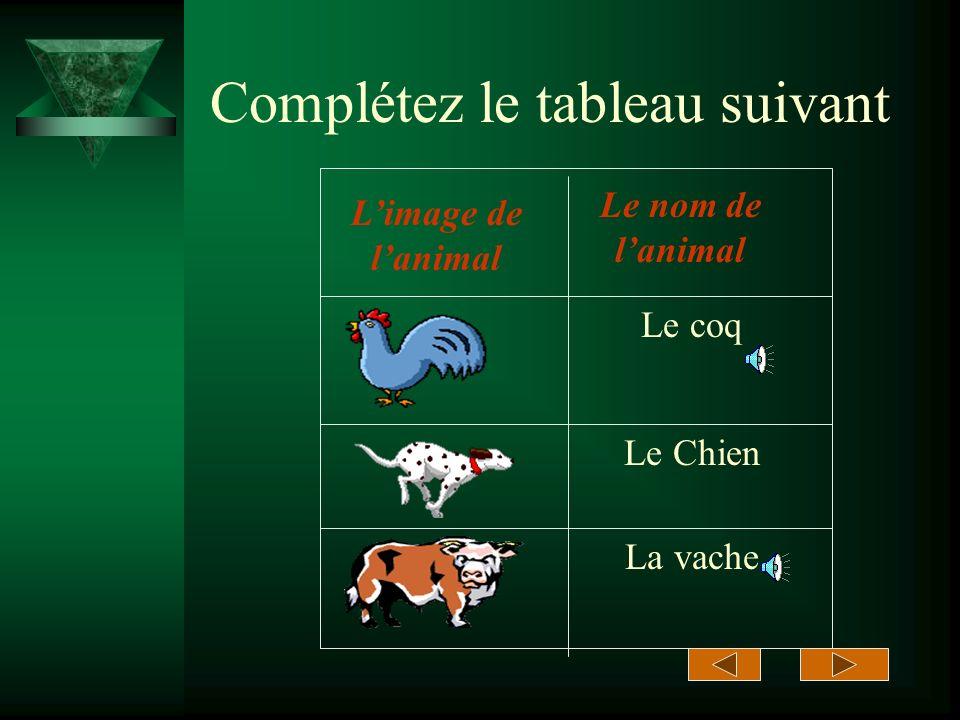 Complétez le tableau suivant Limage de lanimalLe nom Bœuf La cigogne Le cochon Le kangourou