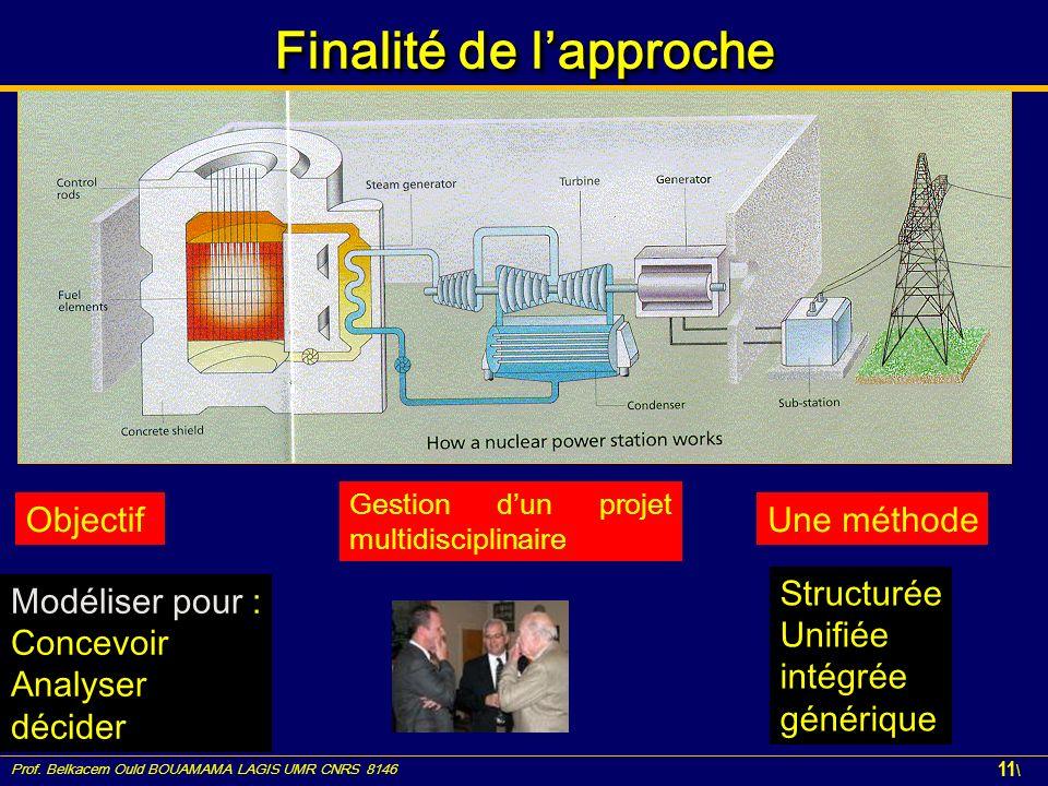 Prof. Belkacem Ould BOUAMAMA LAGIS UMR CNRS 8146 11 \ Finalité de lapproche Objectif Modéliser pour : Concevoir Analyser décider Gestion dun projet mu