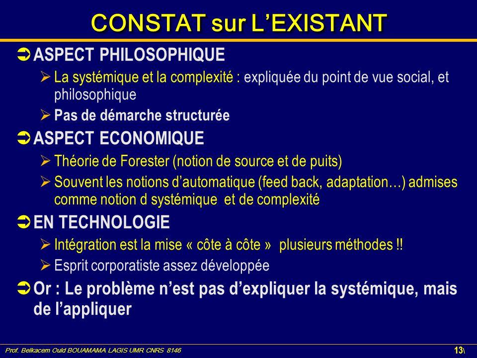 Prof. Belkacem Ould BOUAMAMA LAGIS UMR CNRS 8146 13 \ CONSTAT sur LEXISTANT ASPECT PHILOSOPHIQUE La systémique et la complexité : expliquée du point d