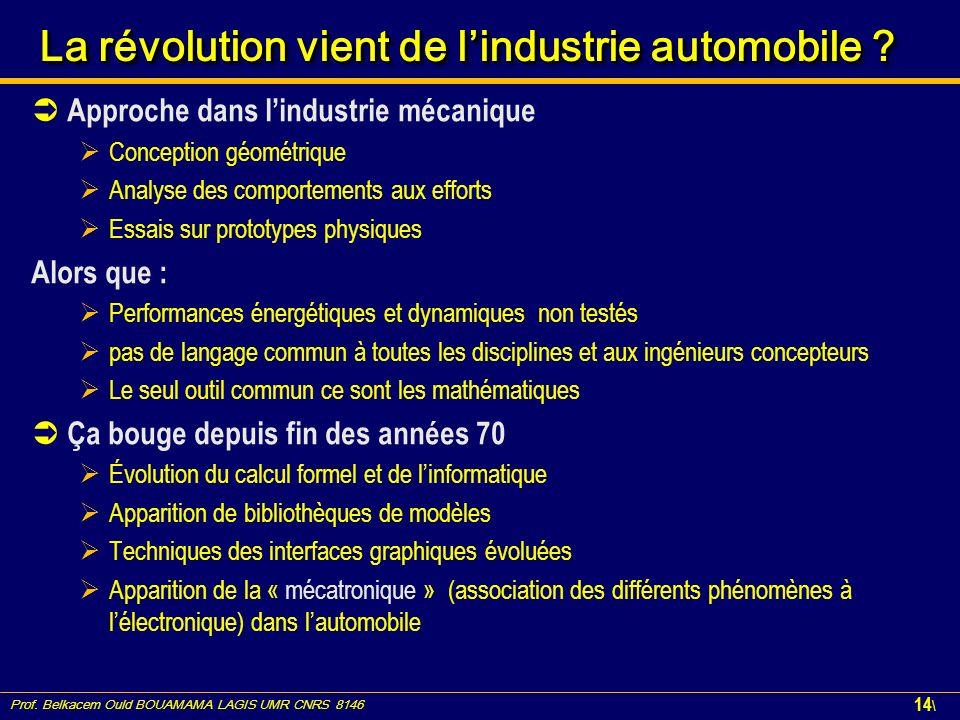 Prof. Belkacem Ould BOUAMAMA LAGIS UMR CNRS 8146 14 \ La révolution vient de lindustrie automobile ? Approche dans lindustrie mécanique Conception géo