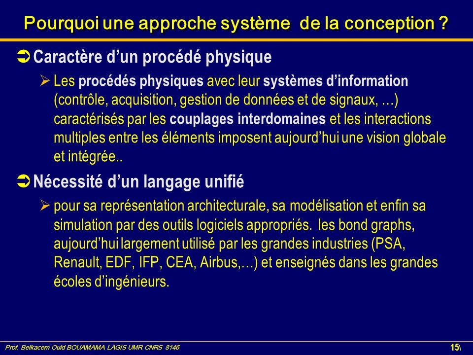 Prof. Belkacem Ould BOUAMAMA LAGIS UMR CNRS 8146 15 \ Pourquoi une approche système de la conception ? Caractère dun procédé physique Les procédés phy