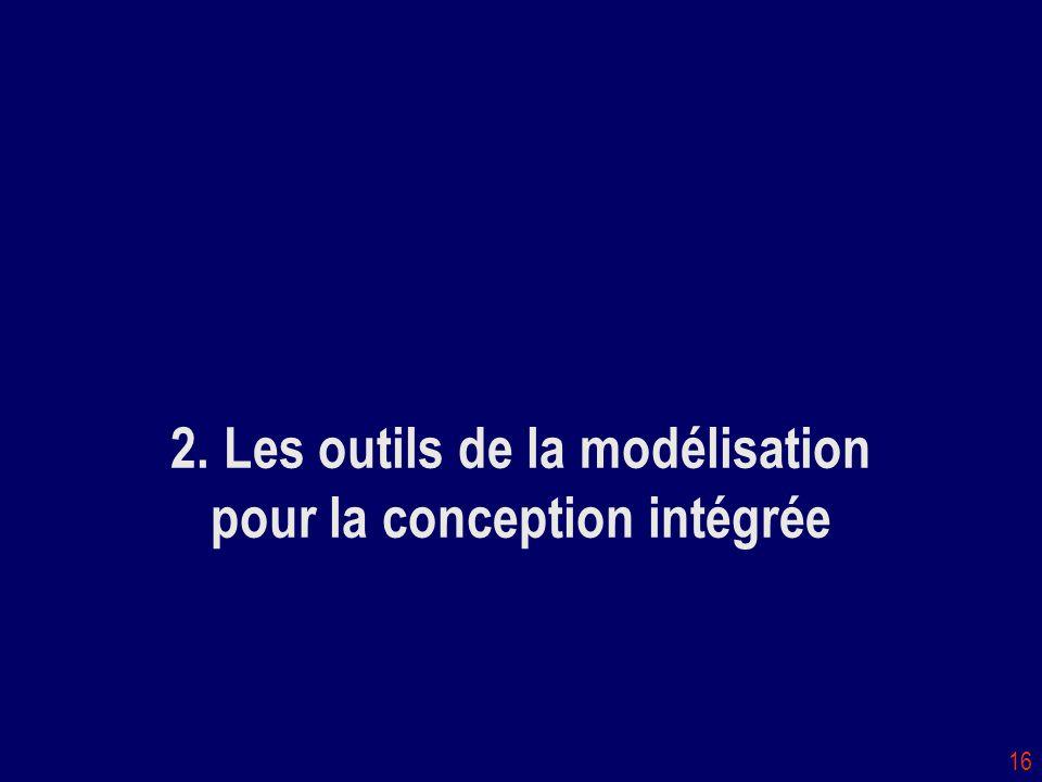16 2. Les outils de la modélisation pour la conception intégrée