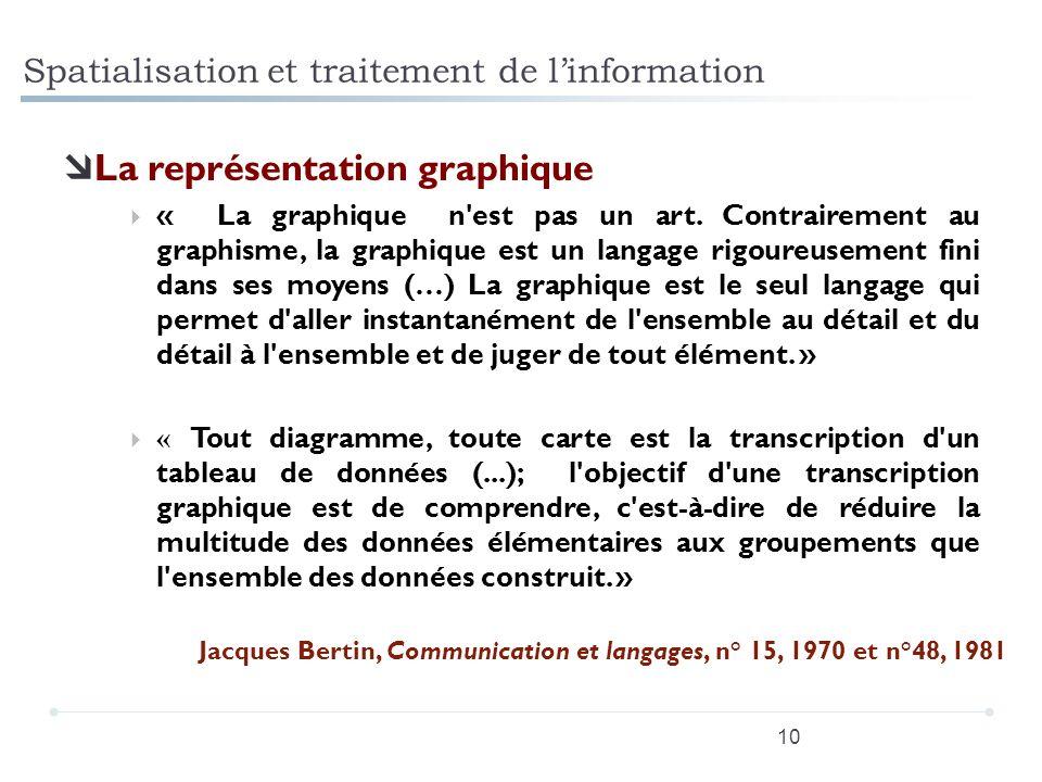 Spatialisation et traitement de linformation La représentation graphique « La graphique n'est pas un art. Contrairement au graphisme, la graphique est