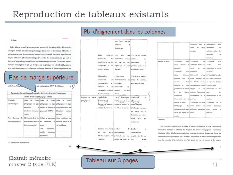 Reproduction de tableaux existants 11 Tableau sur 3 pages Pas de marge supérieure Pb dalignement dans les colonnes (Extrait mémoire master 2 type FLE)