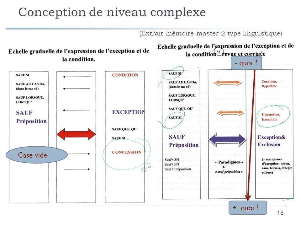 Conception de niveau complexe 18 Case vide - quoi ? + quoi ? (Extrait mémoire master 2 type linguistique)