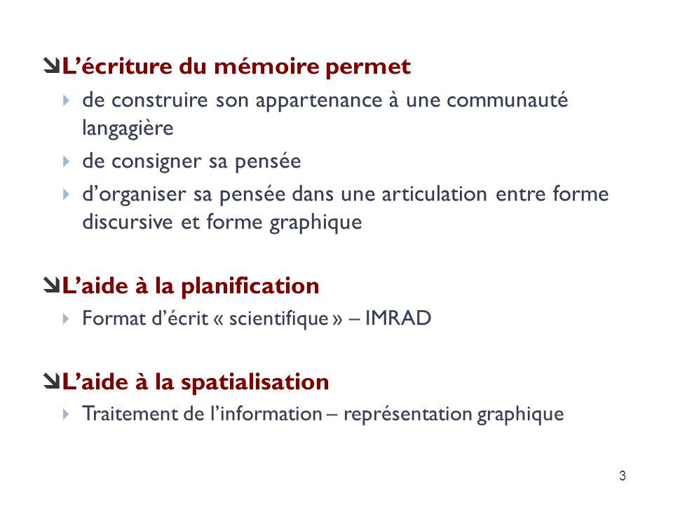 Laide à la planification 4 sources : Grossman F., 2010, L Auteur scientifique.