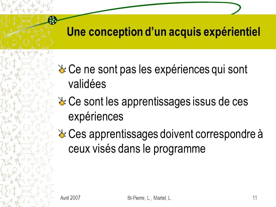 Avril 2007St-Pierre, L., Martel, L.11 Une conception dun acquis expérientiel Ce ne sont pas les expériences qui sont validées Ce sont les apprentissag