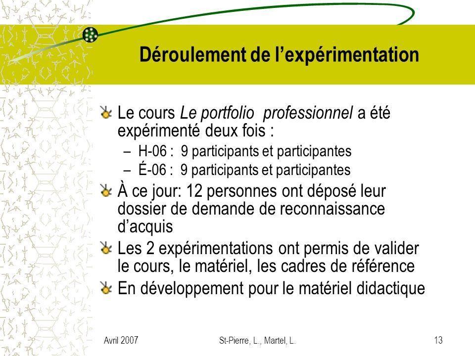 Avril 2007St-Pierre, L., Martel, L.13 Déroulement de lexpérimentation Le cours Le portfolio professionnel a été expérimenté deux fois : –H-06 : 9 part