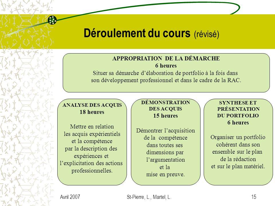 Avril 2007St-Pierre, L., Martel, L.15 Déroulement du cours (révisé) APPROPRIATION DE LA DÉMARCHE 6 heures Situer sa démarche délaboration de portfolio
