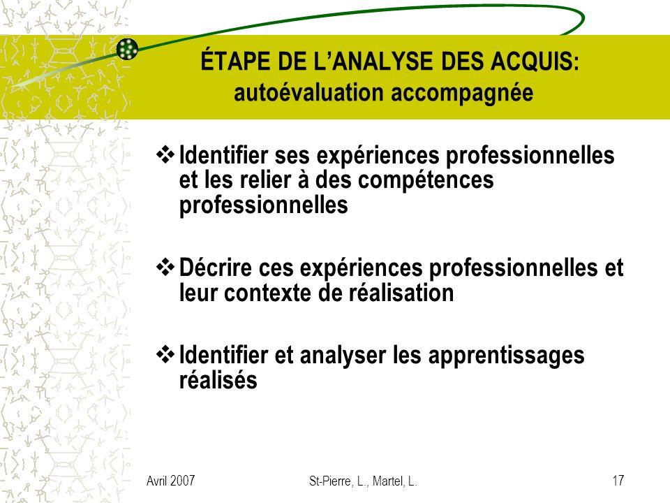 Avril 2007St-Pierre, L., Martel, L.17 ÉTAPE DE LANALYSE DES ACQUIS: autoévaluation accompagnée Identifier ses expériences professionnelles et les reli
