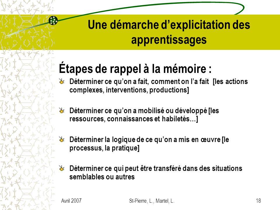 Avril 2007St-Pierre, L., Martel, L.18 Une démarche dexplicitation des apprentissages Étapes de rappel à la mémoire : Déterminer ce quon a fait, commen