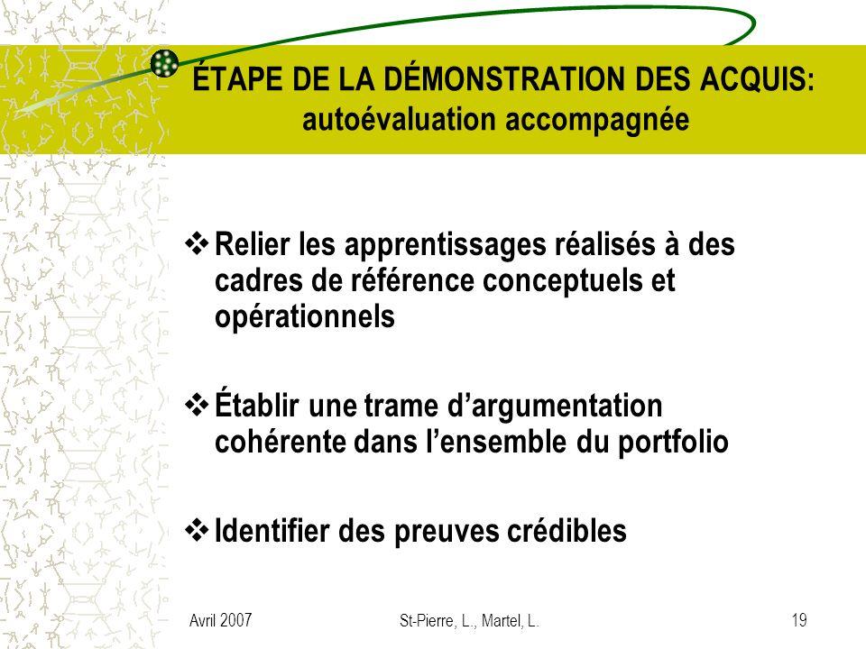 Avril 2007St-Pierre, L., Martel, L.19 ÉTAPE DE LA DÉMONSTRATION DES ACQUIS: autoévaluation accompagnée Relier les apprentissages réalisés à des cadres