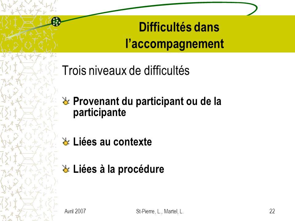 Avril 2007St-Pierre, L., Martel, L.22 Difficultés dans laccompagnement Trois niveaux de difficultés Provenant du participant ou de la participante Lié
