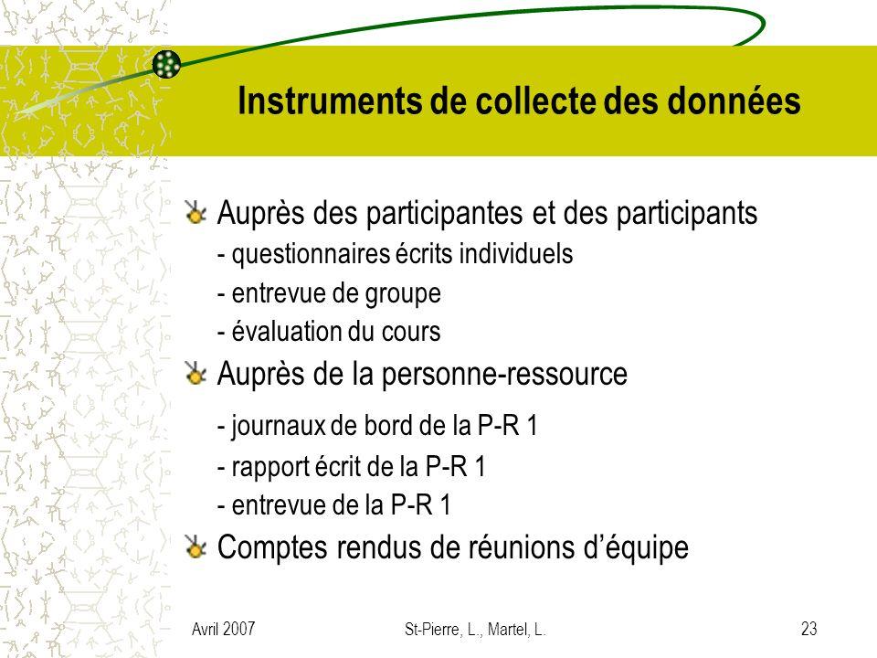Avril 2007St-Pierre, L., Martel, L.23 Instruments de collecte des données Auprès des participantes et des participants - questionnaires écrits individ