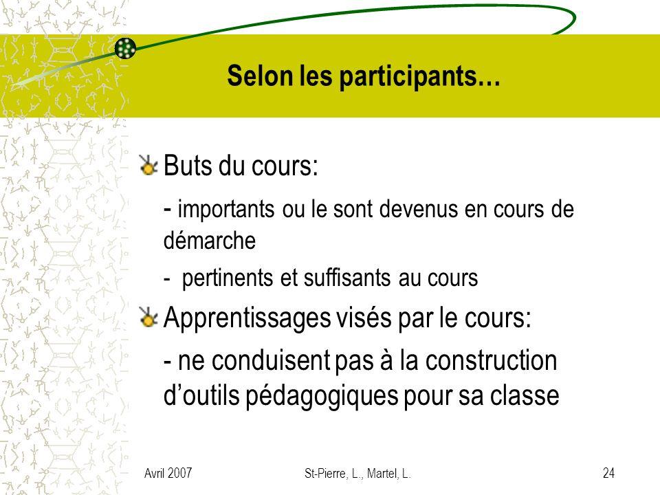 Avril 2007St-Pierre, L., Martel, L.24 Selon les participants… Buts du cours: - importants ou le sont devenus en cours de démarche - pertinents et suff