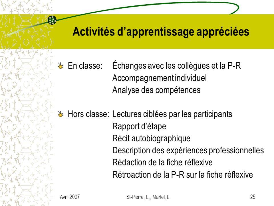 Avril 2007St-Pierre, L., Martel, L.25 Activités dapprentissage appréciées En classe:Échanges avec les collègues et la P-R Accompagnement individuel An