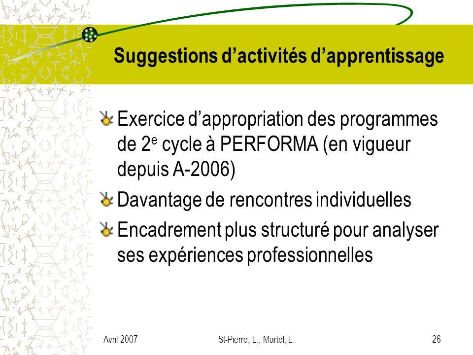Avril 2007St-Pierre, L., Martel, L.26 Suggestions dactivités dapprentissage Exercice dappropriation des programmes de 2 e cycle à PERFORMA (en vigueur