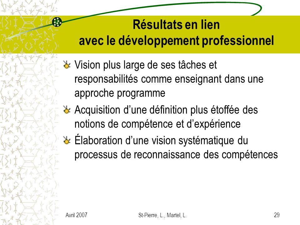 Avril 2007St-Pierre, L., Martel, L.29 Résultats en lien avec le développement professionnel Vision plus large de ses tâches et responsabilités comme e