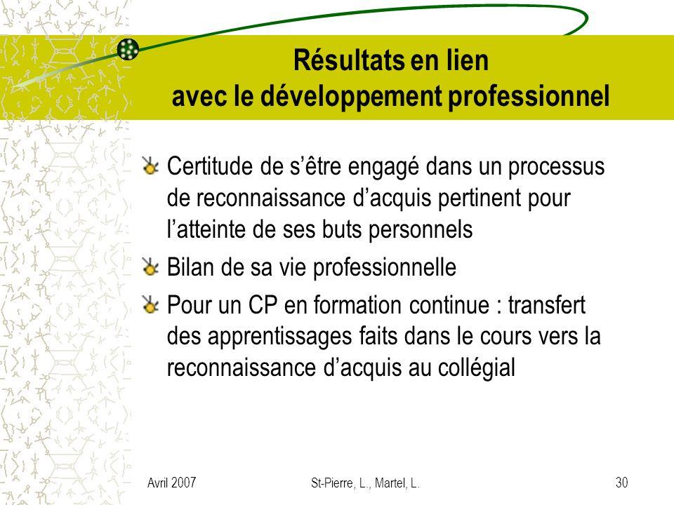 Avril 2007St-Pierre, L., Martel, L.30 Résultats en lien avec le développement professionnel Certitude de sêtre engagé dans un processus de reconnaissa