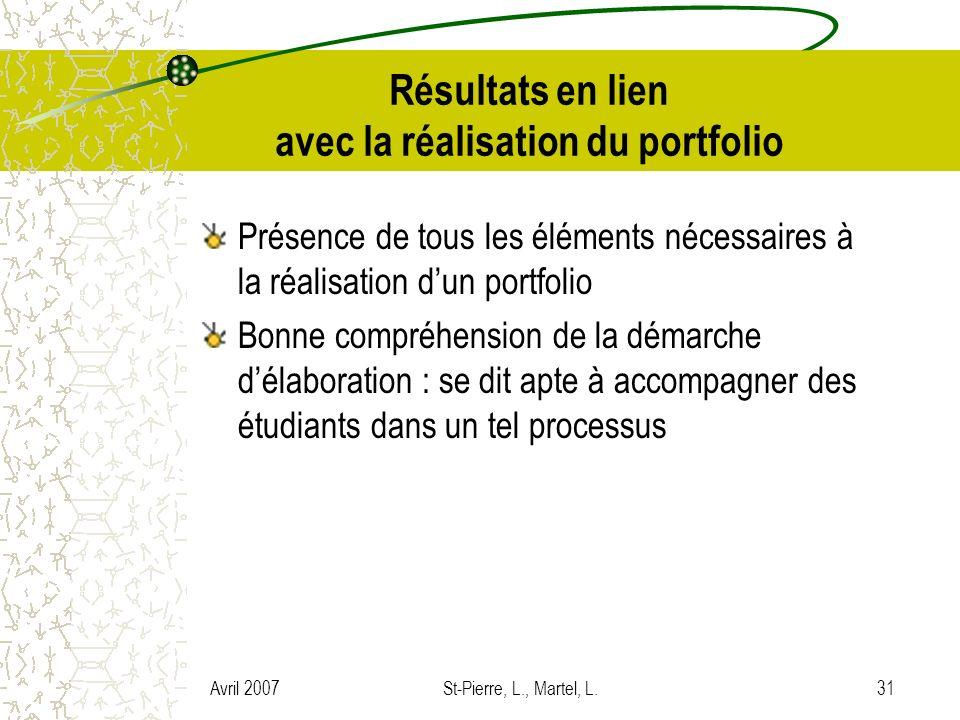 Avril 2007St-Pierre, L., Martel, L.31 Résultats en lien avec la réalisation du portfolio Présence de tous les éléments nécessaires à la réalisation du