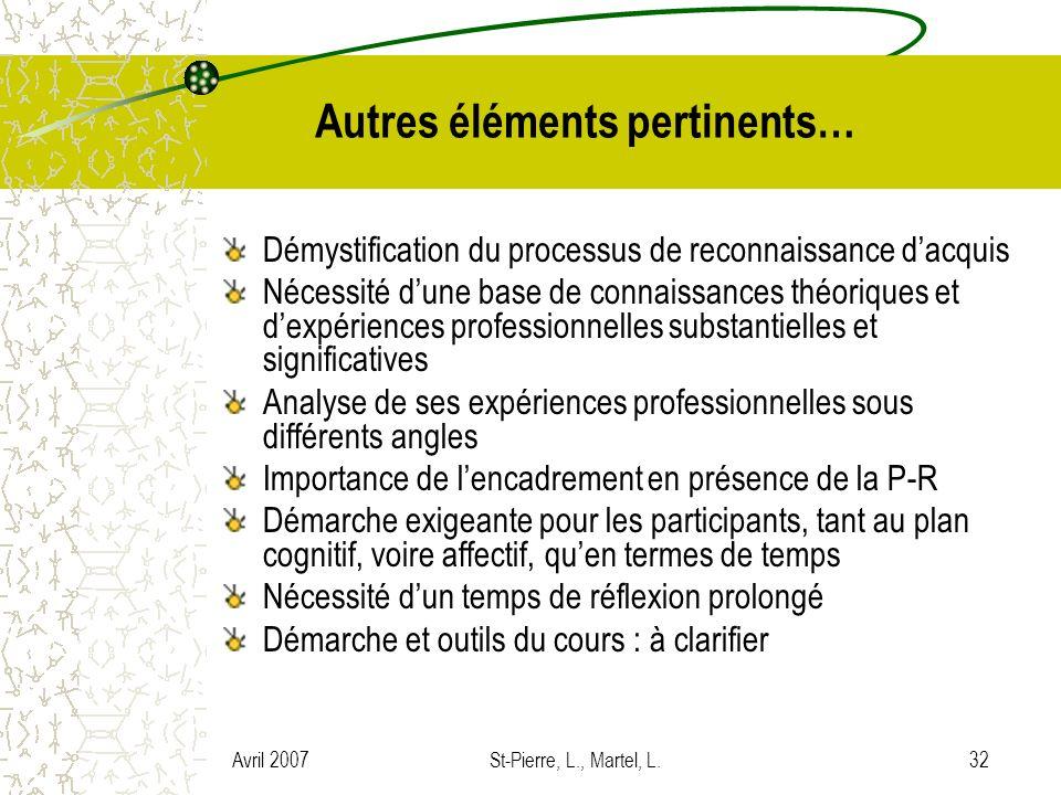 Avril 2007St-Pierre, L., Martel, L.32 Autres éléments pertinents… Démystification du processus de reconnaissance dacquis Nécessité dune base de connai