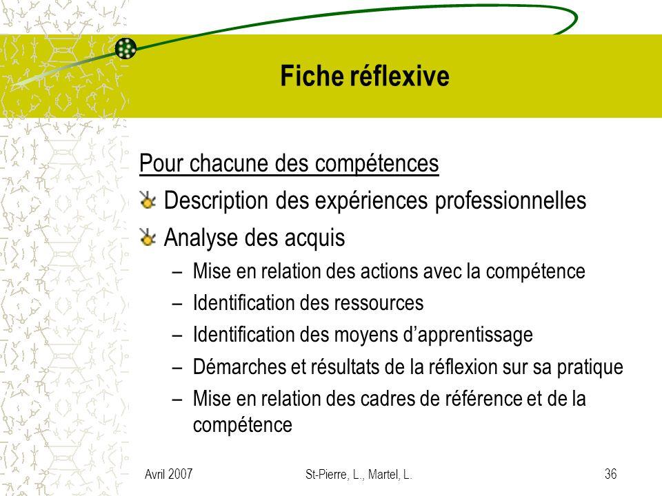 Avril 2007St-Pierre, L., Martel, L.36 Fiche réflexive Pour chacune des compétences Description des expériences professionnelles Analyse des acquis –Mi