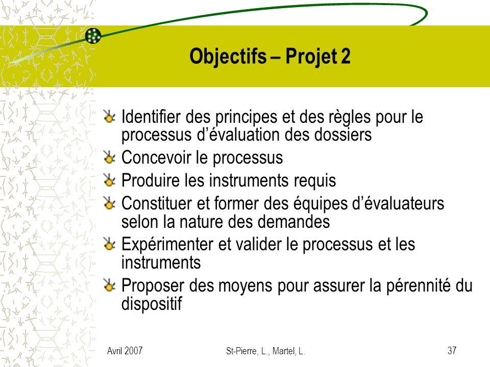 Avril 2007St-Pierre, L., Martel, L.37 Objectifs – Projet 2 Identifier des principes et des règles pour le processus dévaluation des dossiers Concevoir