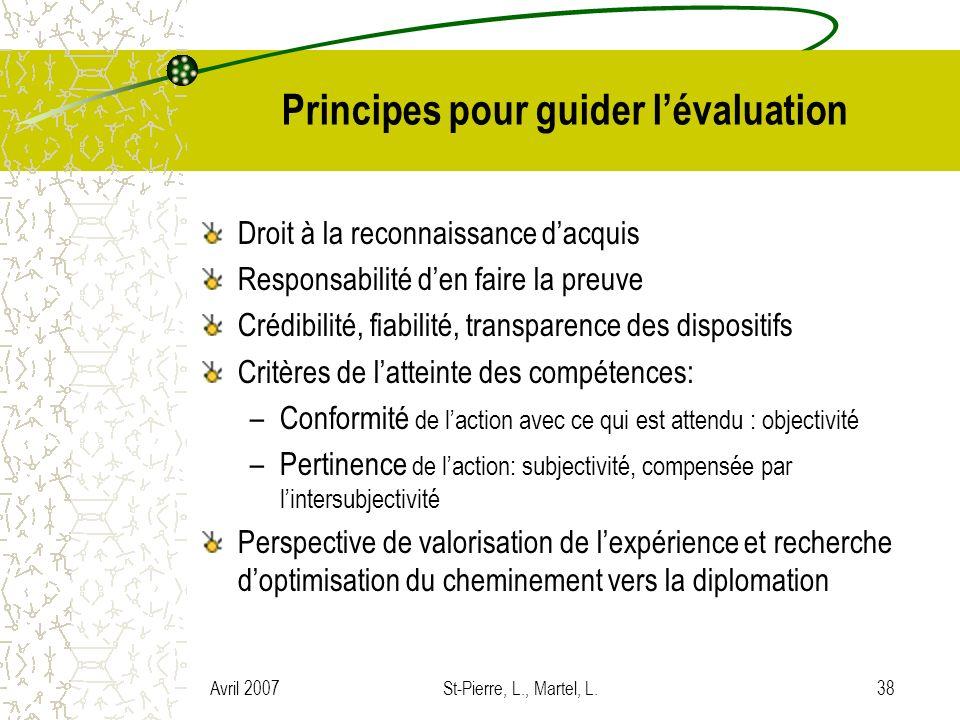 Avril 2007St-Pierre, L., Martel, L.38 Principes pour guider lévaluation Droit à la reconnaissance dacquis Responsabilité den faire la preuve Crédibili