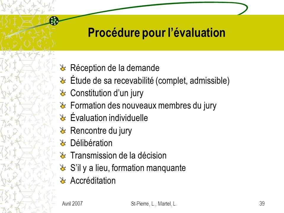 Avril 2007St-Pierre, L., Martel, L.39 Procédure pour lévaluation Réception de la demande Étude de sa recevabilité (complet, admissible) Constitution d