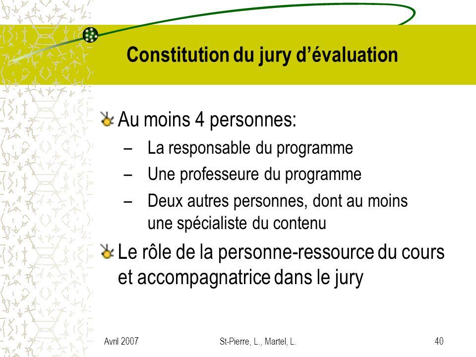 Avril 2007St-Pierre, L., Martel, L.40 Constitution du jury dévaluation Au moins 4 personnes: –La responsable du programme –Une professeure du programm