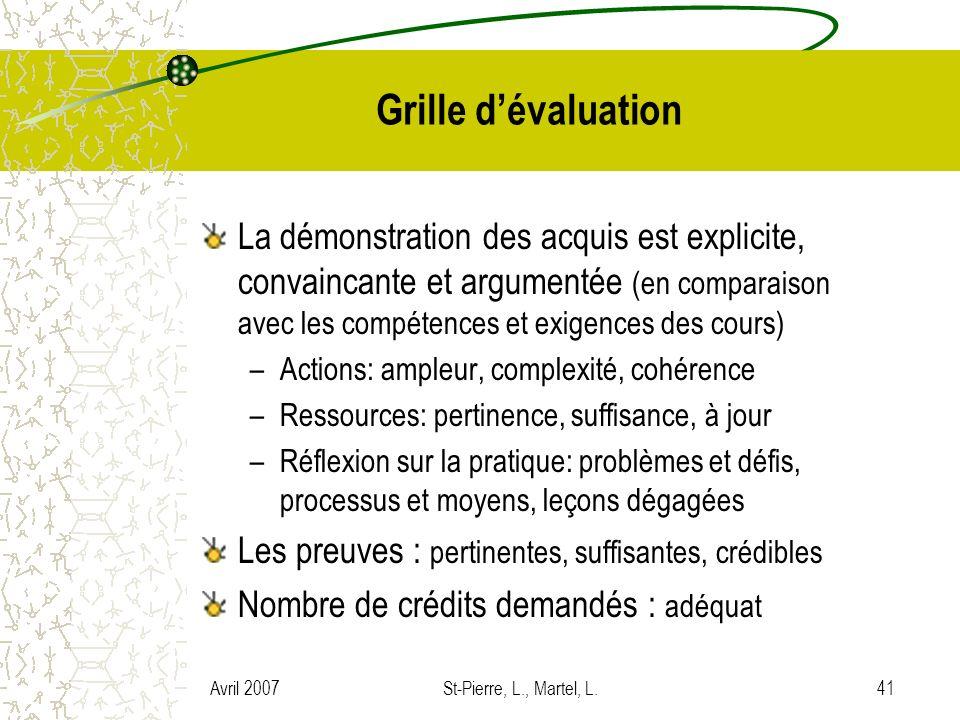 Avril 2007St-Pierre, L., Martel, L.41 Grille dévaluation La démonstration des acquis est explicite, convaincante et argumentée (en comparaison avec le