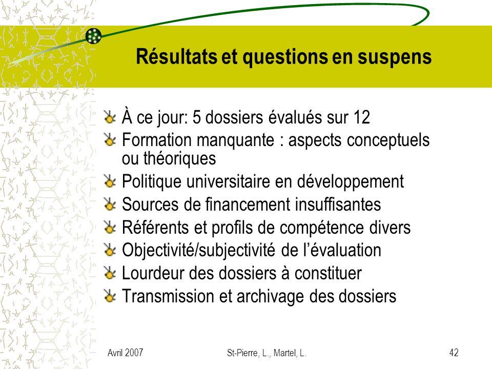 Avril 2007St-Pierre, L., Martel, L.42 Résultats et questions en suspens À ce jour: 5 dossiers évalués sur 12 Formation manquante : aspects conceptuels