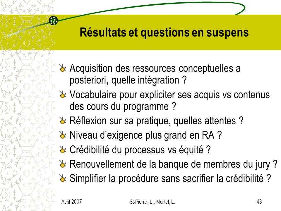 Avril 2007St-Pierre, L., Martel, L.43 Résultats et questions en suspens Acquisition des ressources conceptuelles a posteriori, quelle intégration ? Vo