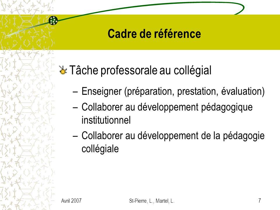 Avril 2007St-Pierre, L., Martel, L.7 Cadre de référence Tâche professorale au collégial –Enseigner (préparation, prestation, évaluation) –Collaborer a
