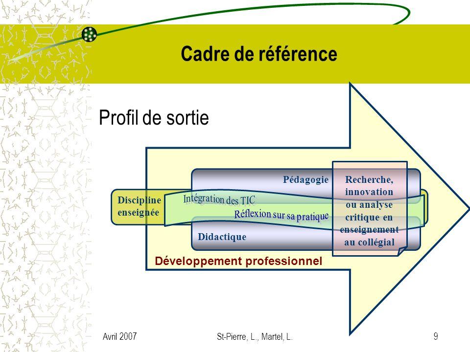 Avril 2007St-Pierre, L., Martel, L.9 Discipline enseignée Pédagogie Didactique Recherche, innovation ou analyse critique en enseignement au collégial