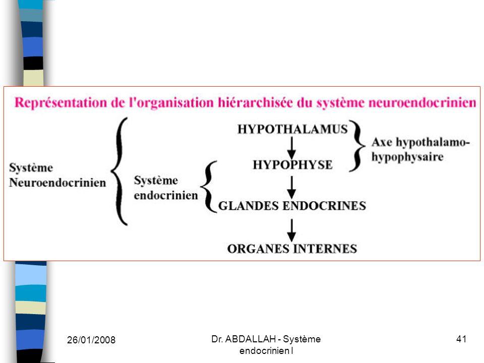 26/01/2008 Dr. ABDALLAH - Système endocrinien I 41