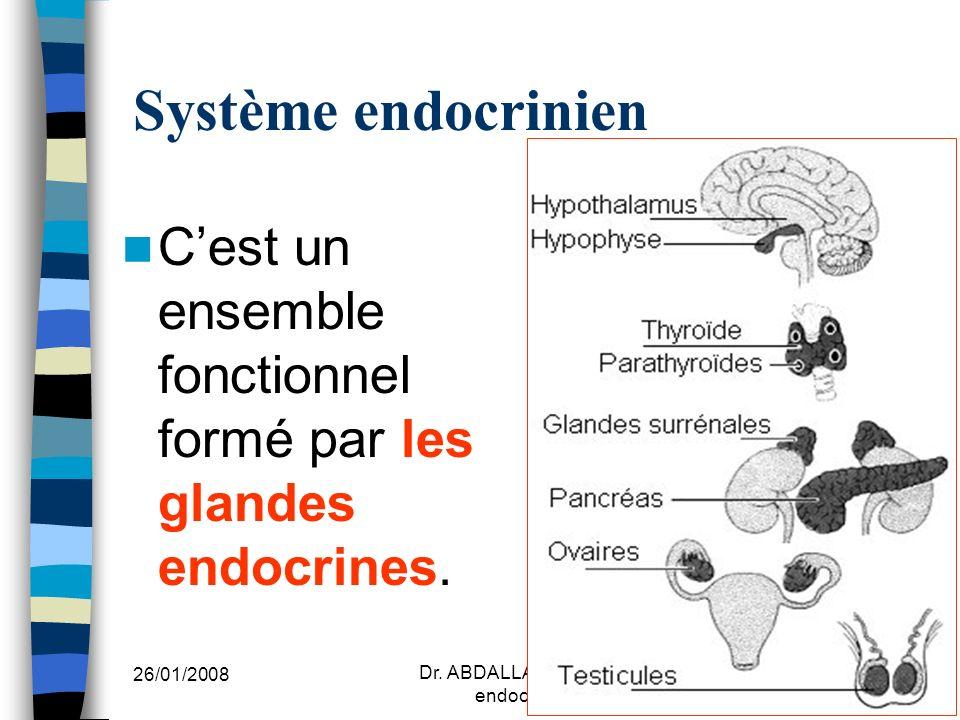 26/01/2008 Dr. ABDALLAH - Système endocrinien I 47