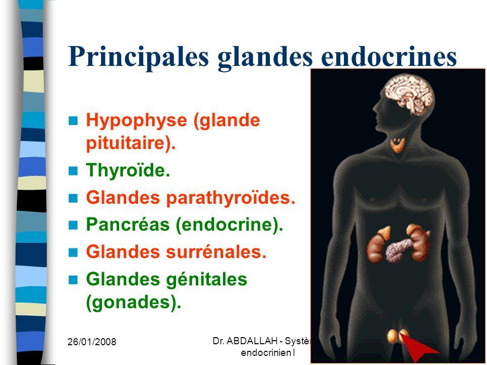 26/01/2008 Dr. ABDALLAH - Système endocrinien I 30