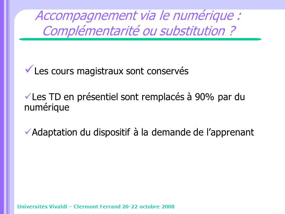 Accompagnement via le numérique : Complémentarité ou substitution ? Les cours magistraux sont conservés Les TD en présentiel sont remplacés à 90% par