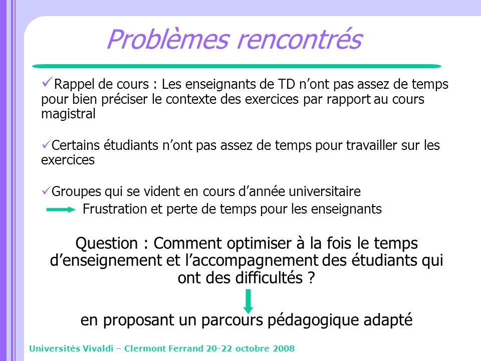 Exemple : Cours de thermodynamique Universités Vivaldi – Clermont Ferrand 20-22 octobre 2008 si note < 15/20 Test sur les pré-requis : Notions de calorimétrie (classe de 1 ère S) Notions mathématiques : dérivées, intégrales, logarithmes (classe de Terminale S) Travail personnel sur le cours magistral (tutorat asynchrone) Test sur les connaissances acquises avec le cours magistral Exercices niveau 1 (tutorat asynchrone) Exercices niveau 2 (tutorat asynchrone) Regroupement en présentiel pour les étudiants qui le désirent (formulation des questions par e-mail avant le regroupement) Voir les 2 modules de pré-requis si note > 15/20 si note > 15/20 si note > 15/20 si note < 15/20 Module Résumé de cours