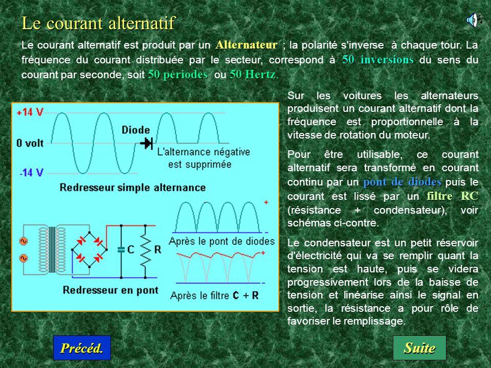 Le courant continu Le courant continu (suite) La mesure de tension s'effectue toujours en parallèle sur l'élément à mesurer. Une bonne précaution est