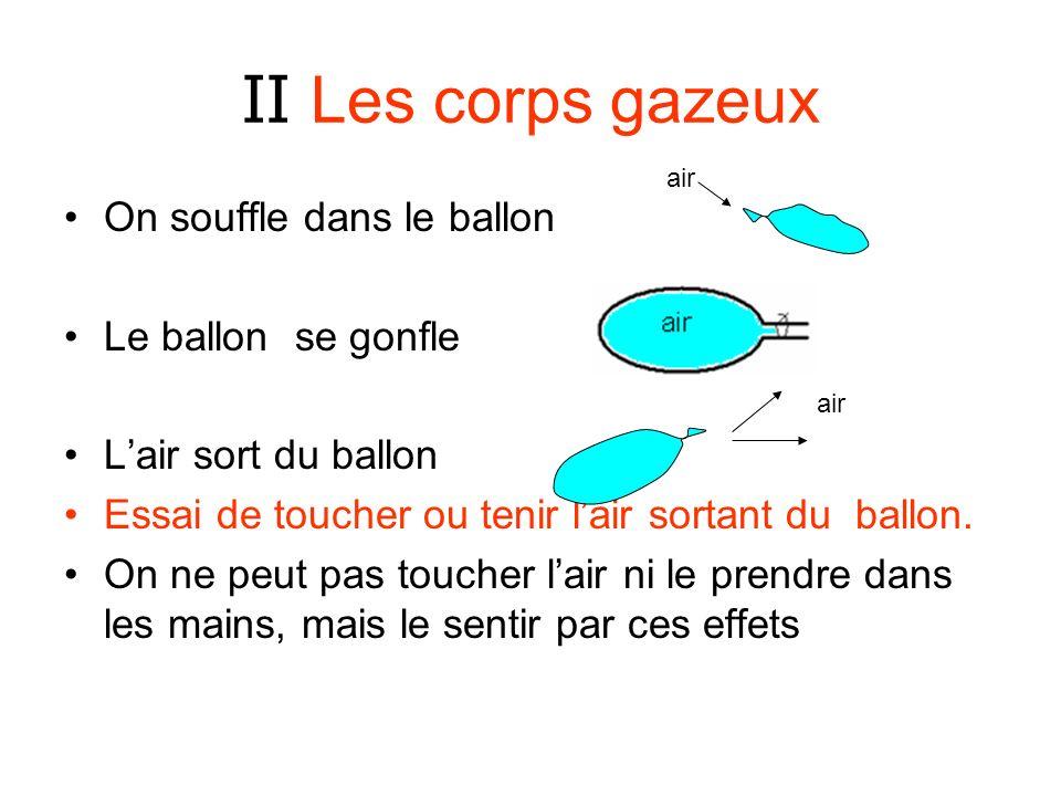 II Les corps gazeux On souffle dans le ballon Le ballon se gonfle Lair sort du ballon Essai de toucher ou tenir lair sortant du ballon. On ne peut pas