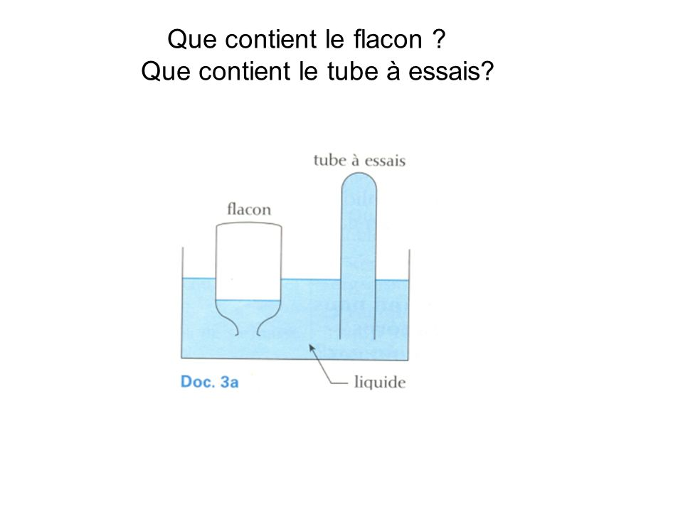 Que contient le flacon ? Que contient le tube à essais?