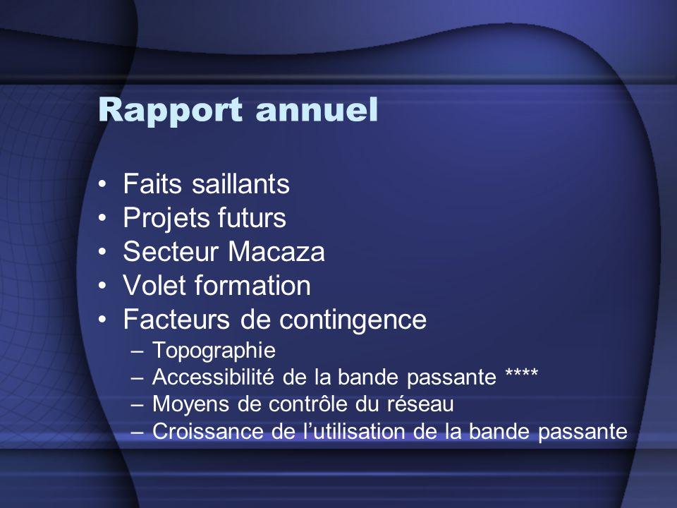 Rapport annuel Faits saillants Projets futurs Secteur Macaza Volet formation Facteurs de contingence –Topographie –Accessibilité de la bande passante