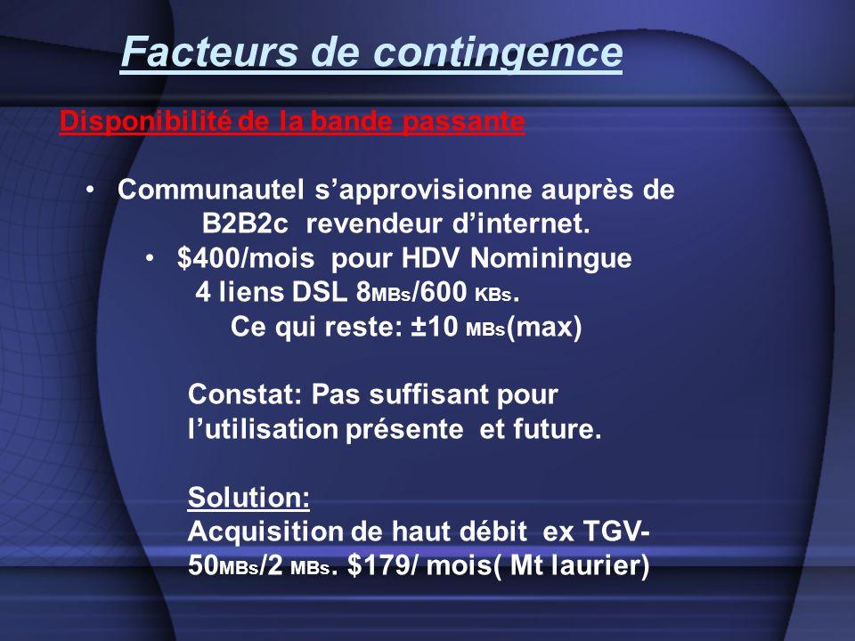 Disponibilité de la bande passante Communautel sapprovisionne auprès de B2B2c revendeur dinternet. $400/mois pour HDV Nominingue 4 liens DSL 8 MBs /60