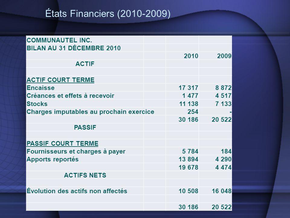 États Financiers (2010-2009) COMMUNAUTEL INC. BILAN AU 31 DÉCEMBRE 2010 20102009 ACTIF ACTIF COURT TERME Encaisse17 3178 872 Créances et effets à rece