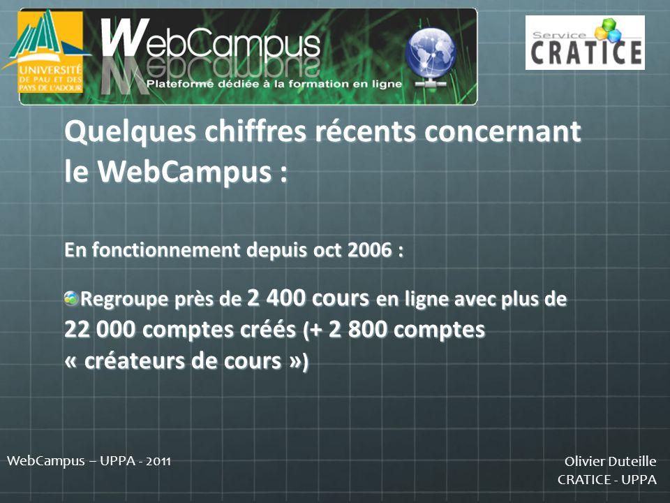 Olivier Duteille CRATICE - UPPA WebCampus – UPPA - 2011 Quelques chiffres récents concernant le WebCampus : En fonctionnement depuis oct 2006 : Regrou