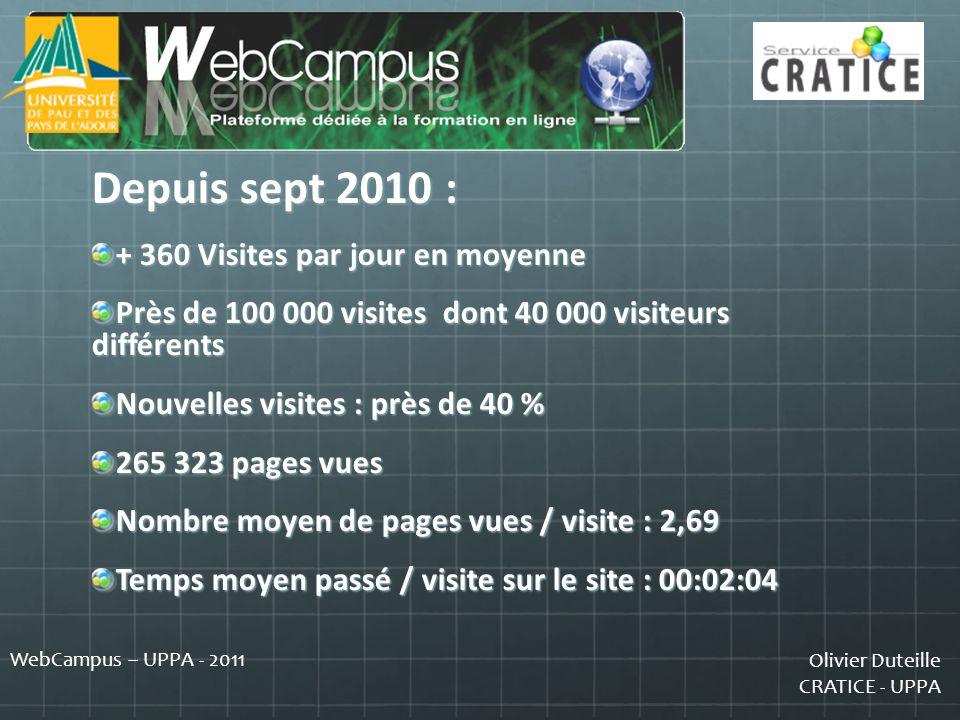 Olivier Duteille CRATICE - UPPA WebCampus – UPPA - 2011 Depuis sept 2010 : + 360 Visites par jour en moyenne Près de 100 000 visites dont 40 000 visit
