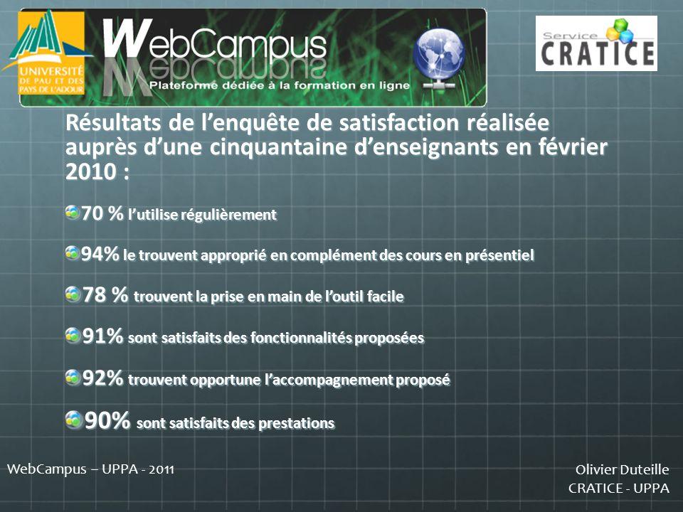Olivier Duteille CRATICE - UPPA WebCampus – UPPA - 2011 Résultats de lenquête de satisfaction réalisée auprès dune cinquantaine denseignants en févrie